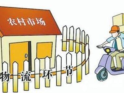 海口邮政服务农村电商
